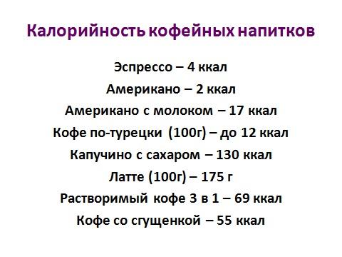 сейчас калорийность капучино без сахара интернет-магазинов Петропавловска-Камчатского